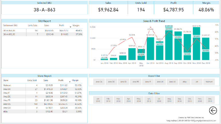 Landing Page for Power BI Drill-through